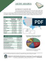 NUSACC 2012 Trade Data - Saudi Arabia