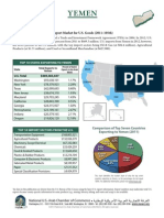 NUSACC 2012 Trade Data - Yemen