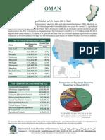 NUSACC 2012 Trade Data - Oman