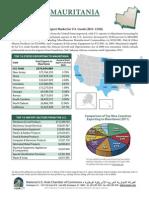 NUSACC 2012 Trade Data - Mauritania