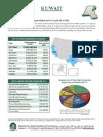 NUSACC 2012 Trade Data - Kuwait