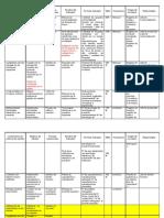 Ejemplo Matriz Indicadores Politica- Objetivos- Tabla