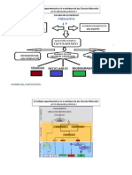 Sesion 3 Producto 2 Diagrama Ecologico