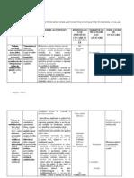 plan_operational_privind_violenta_in_scoala.docx