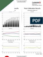 Epson PowerLite 5020 calibration files