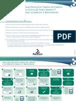 1 Manual Procesamiento Pagos Tarjetas Credito Puntos de Venta61