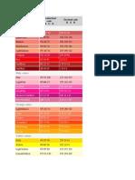 Tabel Culori HTML