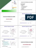 CICLOS de POTENCIA-CLASE-Carnot y Rankine-ejercicios