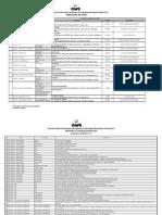 CPRMarzo2013-DirectorioOficinas.pdf