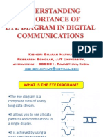 Importance of Eye Diagram in Digital Communications