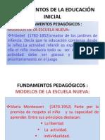 38103714 Diapositivas Fundamentos de La Educacion Inicial