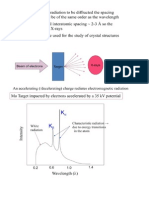 Coherent Scattering