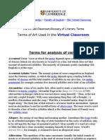 Verses Analysis