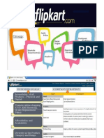 FlipKart - Digital Marketing Presentation