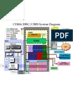 CBRS System Diagram