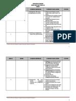 Rancangan DST Tahun 1
