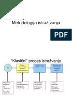 Metodologija_istrazivanja