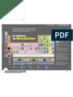 Affiche Infographie Cea Tableau Elements