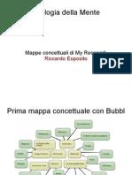 Mappe concettuali slide