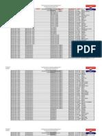 Postulaciones presentadas de Representantes para las elecciones primarias del PRD del 2 de junio de 2013 (Versión Preliminar)