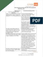 Analysis of 2013 CU bill 1-10-13.pdf