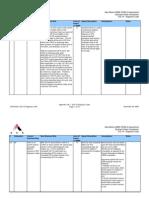 11 - Appendix A.8.1 - ICD-10 Diag Code BRC (11-24-2009)