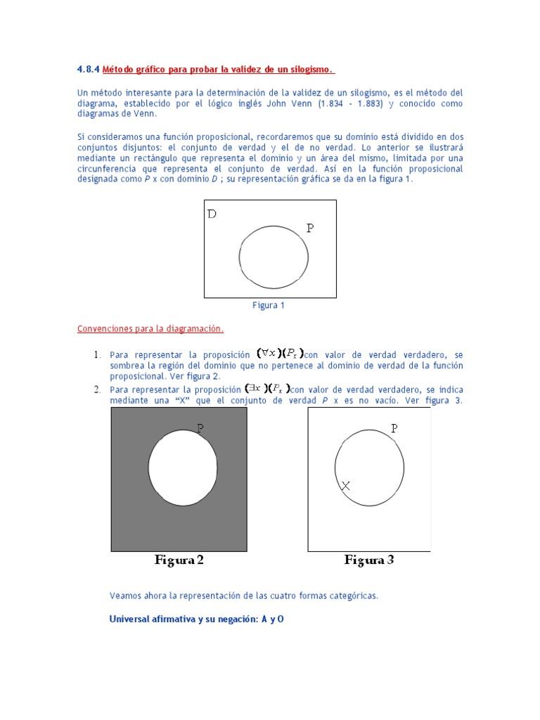 Diagramas de venn ccuart Choice Image