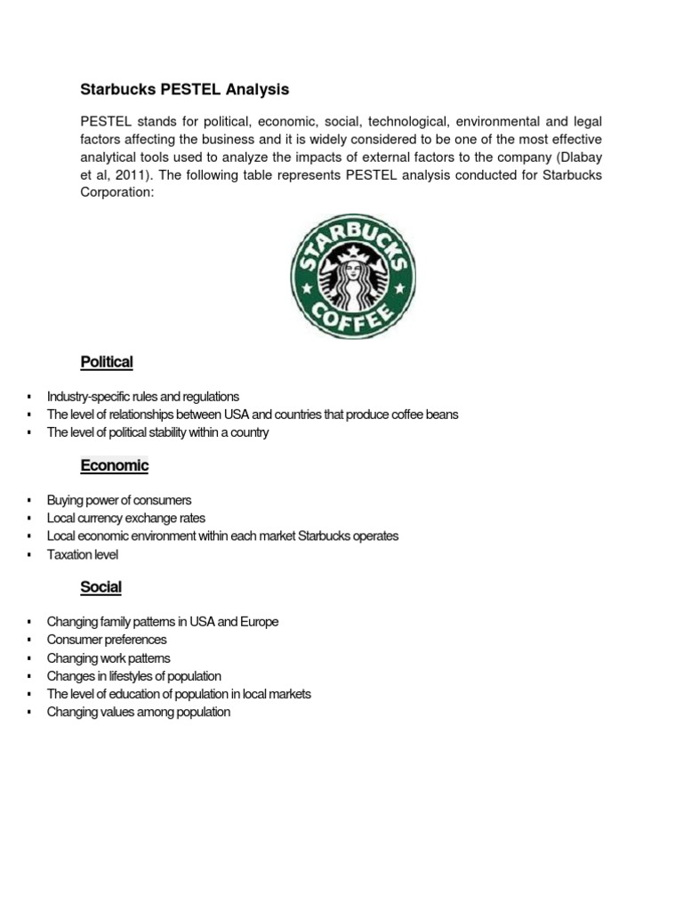 political factor starbucks How much do your views factor into the social positions starbucks stakes out i  have a fiduciary responsibility beyond my own political views but i do believe.