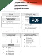 tabelele cu profile IPE, HEA, HEB, HEM.pdf