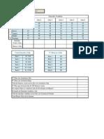 Examen Final Excel 2010