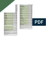 Materias-Letras.pdf