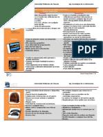 Cuadro Comparativo de Gestión de la Información por Medios Electrónicos