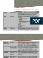 FA_U1_AF3_FECS.doc