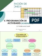 5.1_Programacion_Gantt