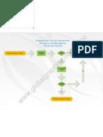 Diagrama de Flujo de Operaciones Grupo 3.pdf