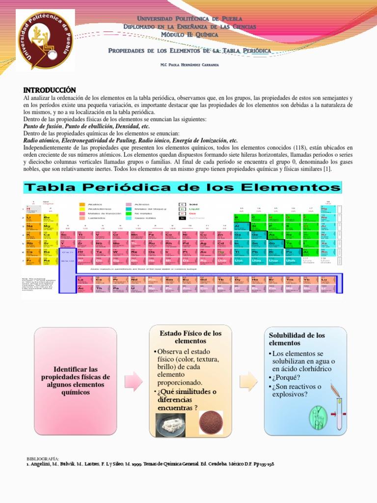 Poster de elementos de la tabla periodica y coloracion a la llama urtaz Image collections