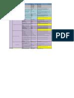 Matriz de Consistencia v1
