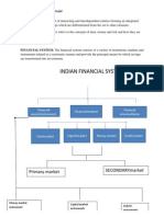 nature and  scope of financial markets.docx