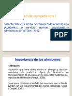 Almacenes conceptos básicos.pptx