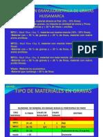 Gravas Materials