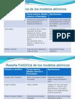 teoraatmicamoderna-090906195501-phpapp02 (1).pdf