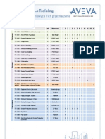pdms taining list