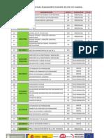 Plan de Formación ocupados 2012 UGT CANARIAS