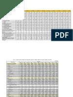 GDP Summary Indicators 2012 Annual