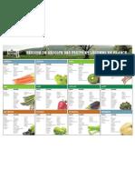 Calendrier Fruits Legumes