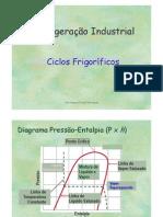Ciclos Frigorificos