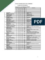 Plan de Estudios ISW