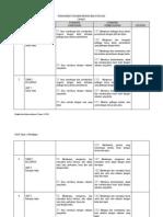 Rancangan Tahunan Bm (Sk) 2011