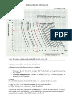 Dimensionamento, selecção e regulação de materiais usados nos automatismos