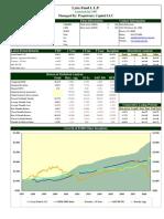 Lynx Fund Performance Summary